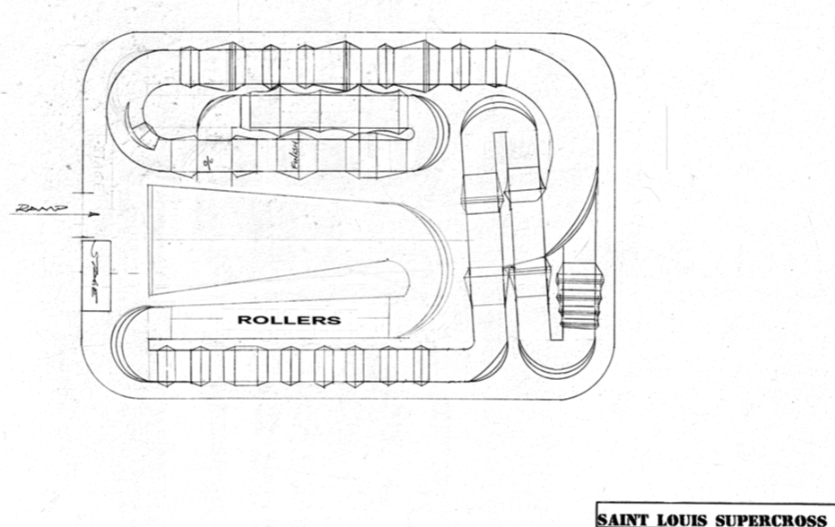 St. Louis Track Map