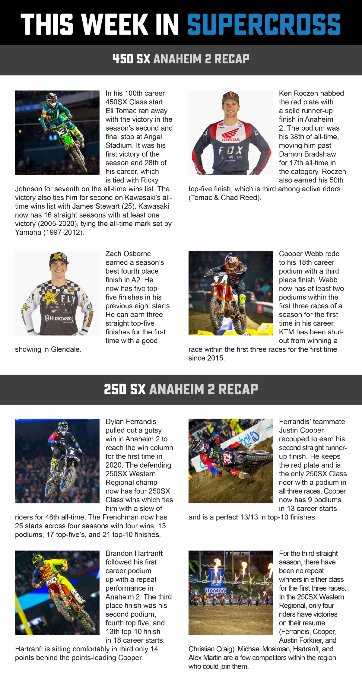 This Week in SX