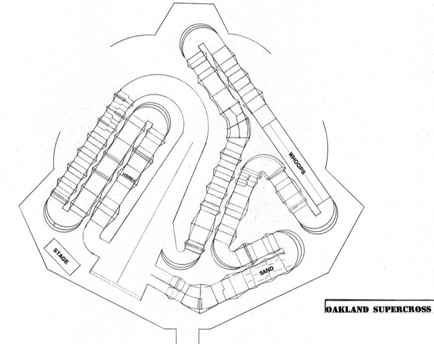 Oakland Track Map