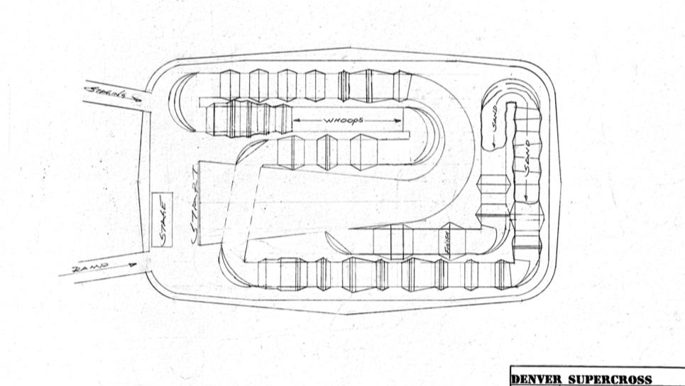 Denver Track Map