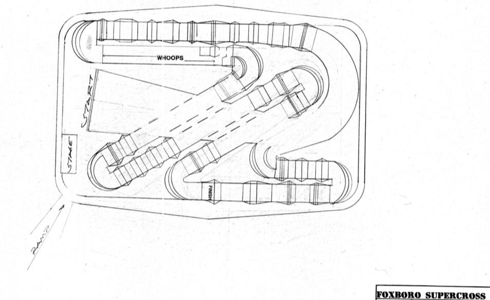 Foxborough Track Map