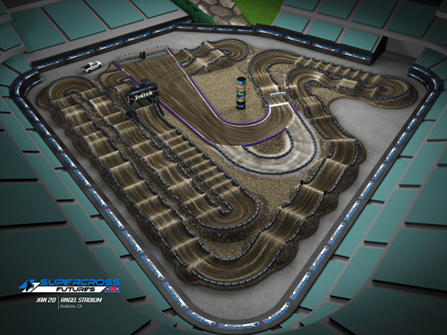 Anaheim Supercross Futures