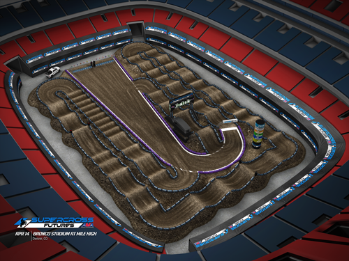 Denver Supercross Futures