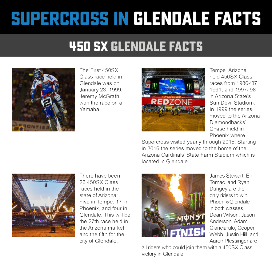 Glendale Facts