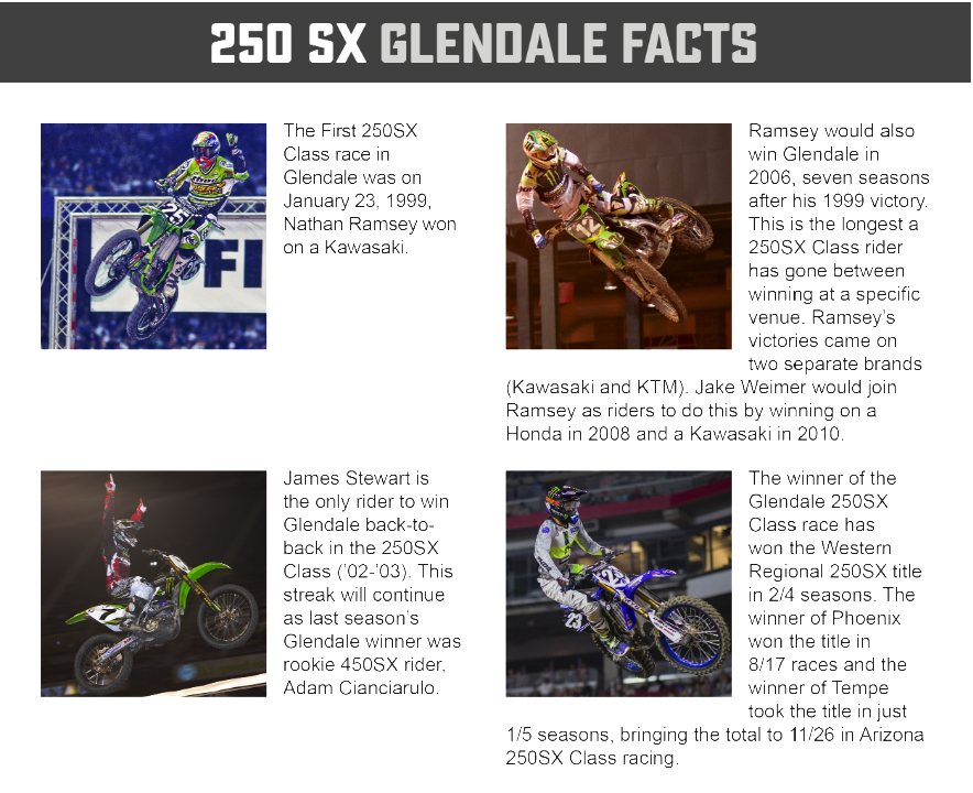 Glendale Facts 3