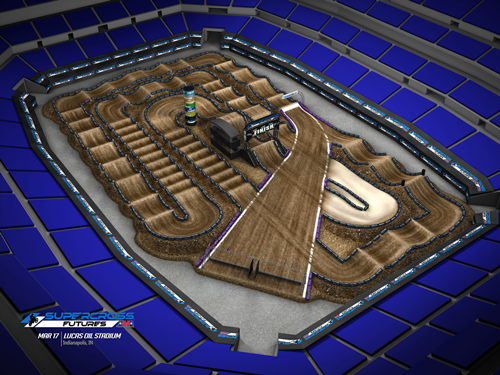 Indy Supercross Futures