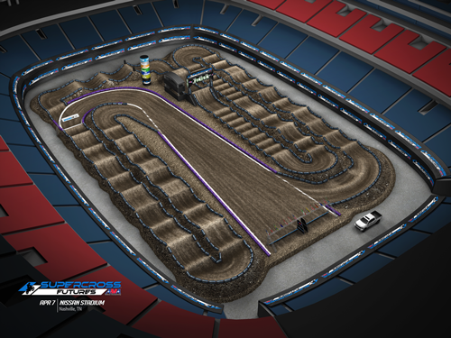 Nashville Supercross Futures