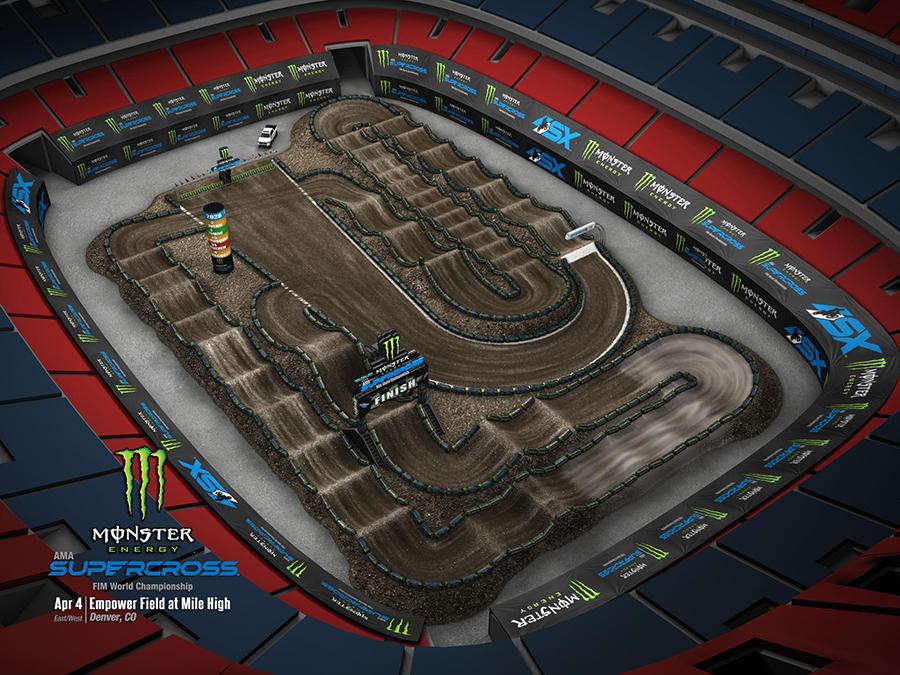 Denver track layout