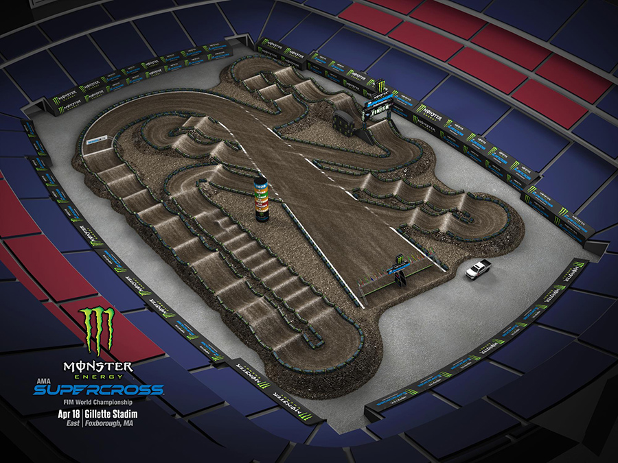 Foxborough track layout