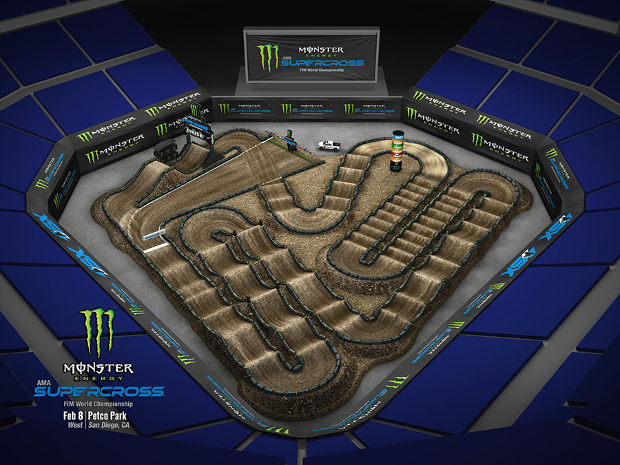 San Diego track layout
