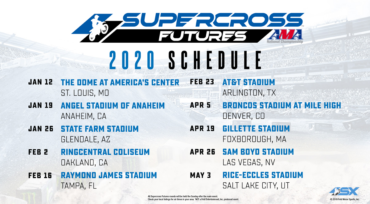 Supercross futures 2020
