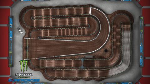Mercedes-Benz Stadium Atlanta, GA Feb. 29 2020 Monster Energy Supercross Track Map Overview